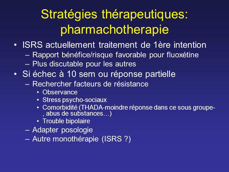 Stratégies thérapeutiques: pharmachotherapie ISRS actuellement traitement de 1ère intention –Rapport bénéfice/risque favorable pour fluoxétine –Plus d
