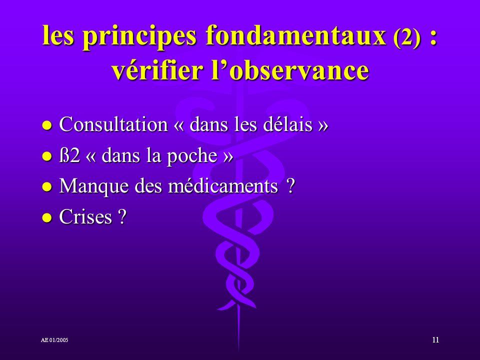 11 AE 01/2005 les principes fondamentaux (2) : vérifier lobservance l Consultation « dans les délais » l ß2 « dans la poche » l Manque des médicaments .