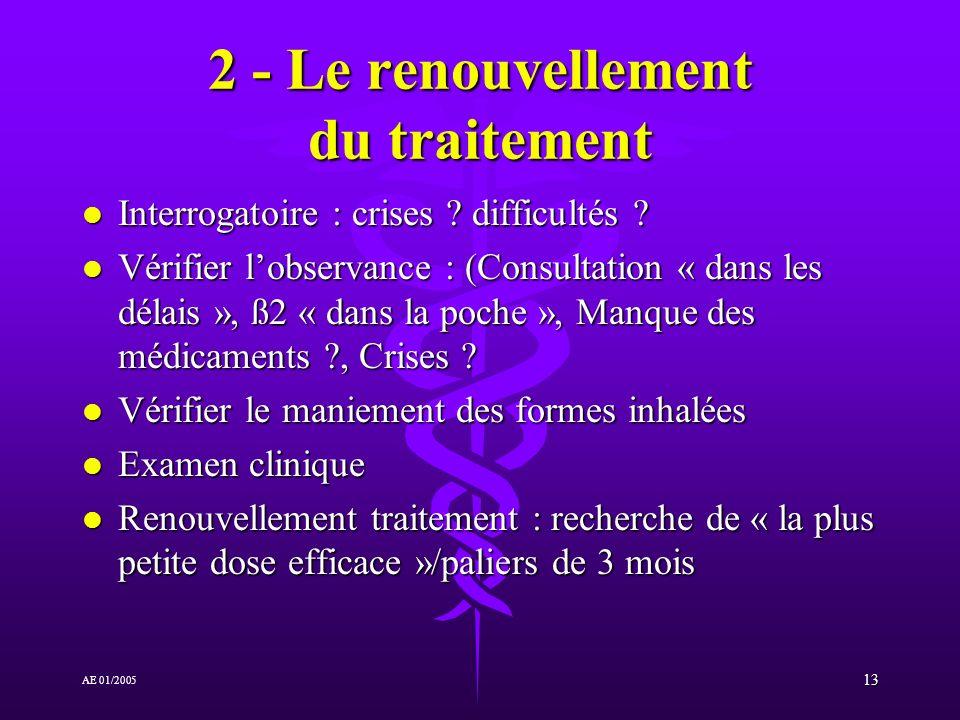 13 AE 01/2005 2 - Le renouvellement du traitement l Interrogatoire : crises .