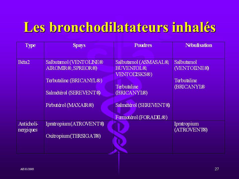 27 AE 01/2005 Les bronchodilatateurs inhalés
