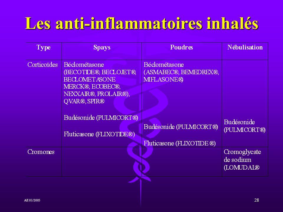 28 AE 01/2005 Les anti-inflammatoires inhalés