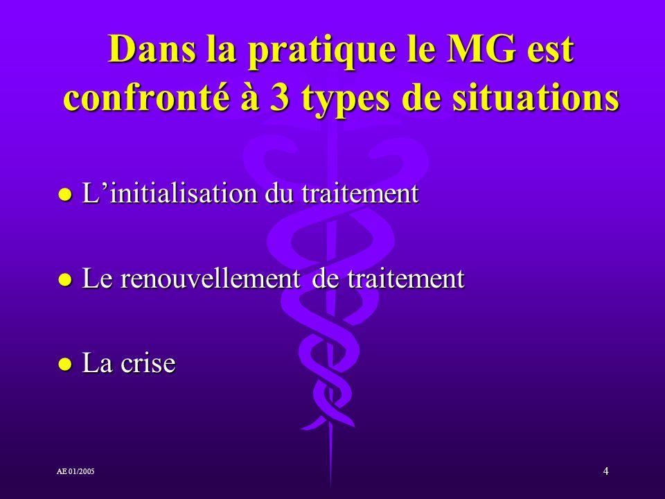4 AE 01/2005 Dans la pratique le MG est confronté à 3 types de situations l Linitialisation du traitement l Le renouvellement de traitement l La crise