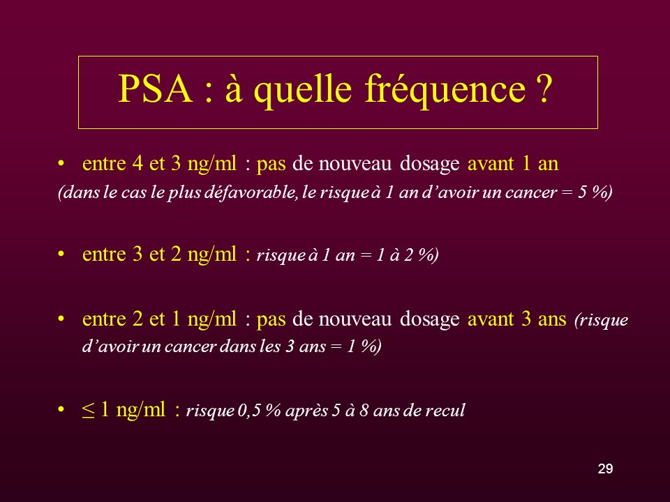 29 PSA : à quelle fréquence ? entre 4 et 3 ng/ml : pas de nouveau dosage avant 1 an (dans le cas le plus défavorable, le risque à 1 an davoir un cance