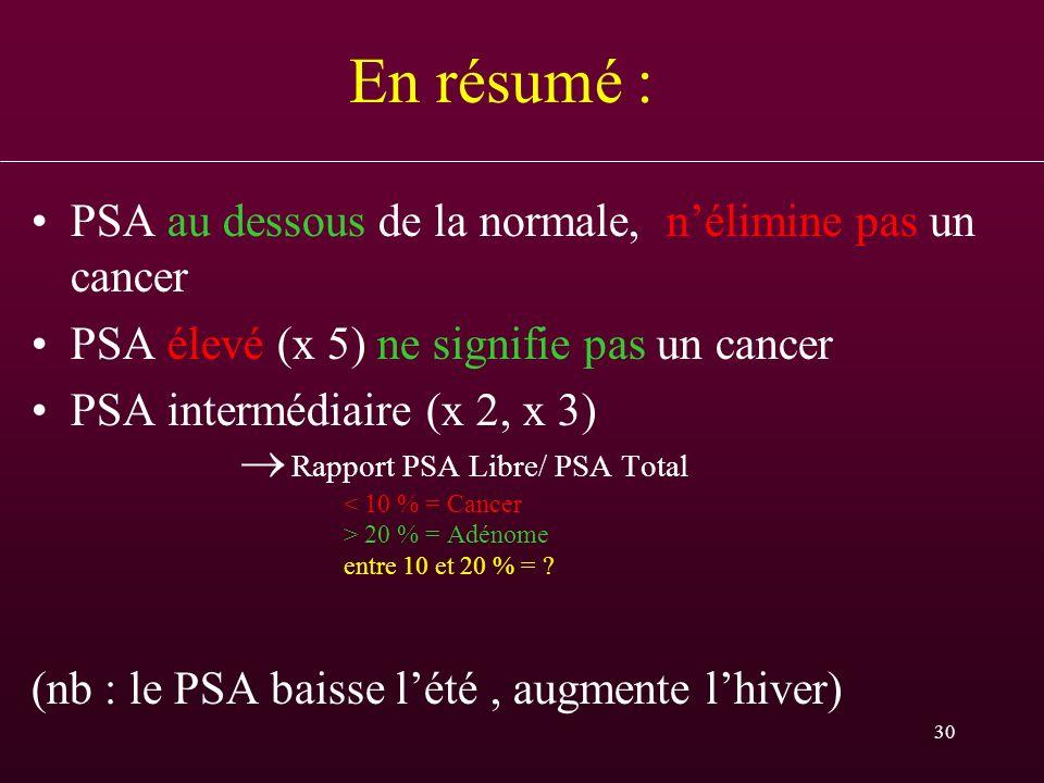 30 En résumé : PSA au dessous de la normale, nélimine pas un cancer PSA élevé (x 5) ne signifie pas un cancer PSA intermédiaire (x 2, x 3) Rapport PSA