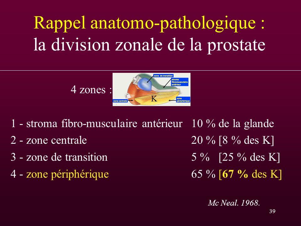 39 Rappel anatomo-pathologique : la division zonale de la prostate 4 zones : 1 - stroma fibro-musculaire antérieur10 % de la glande 2 - zone centrale2