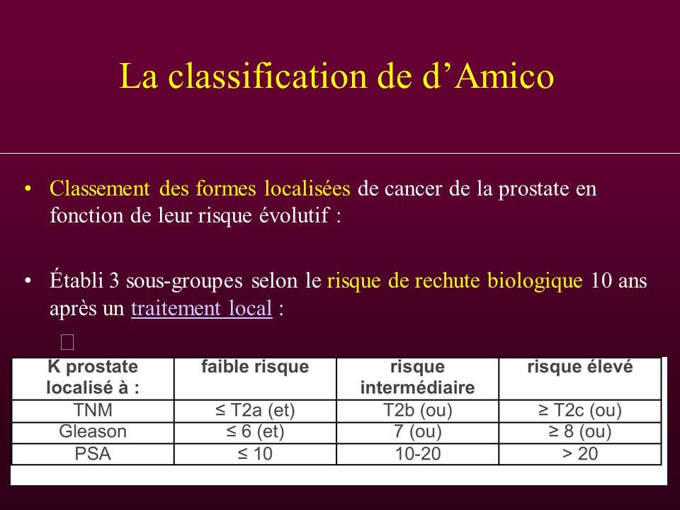 42 La classification de dAmico Classement des formes localisées de cancer de la prostate en fonction de leur risque évolutif : Établi 3 sous-groupes s