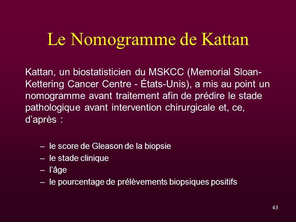 Le Nomogramme de Kattan Kattan, un biostatisticien du MSKCC (Memorial Sloan- Kettering Cancer Centre - États-Unis), a mis au point un nomogramme avant