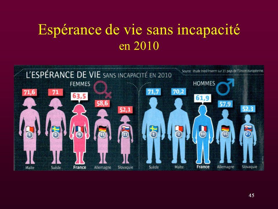 Espérance de vie sans incapacité en 2010 45
