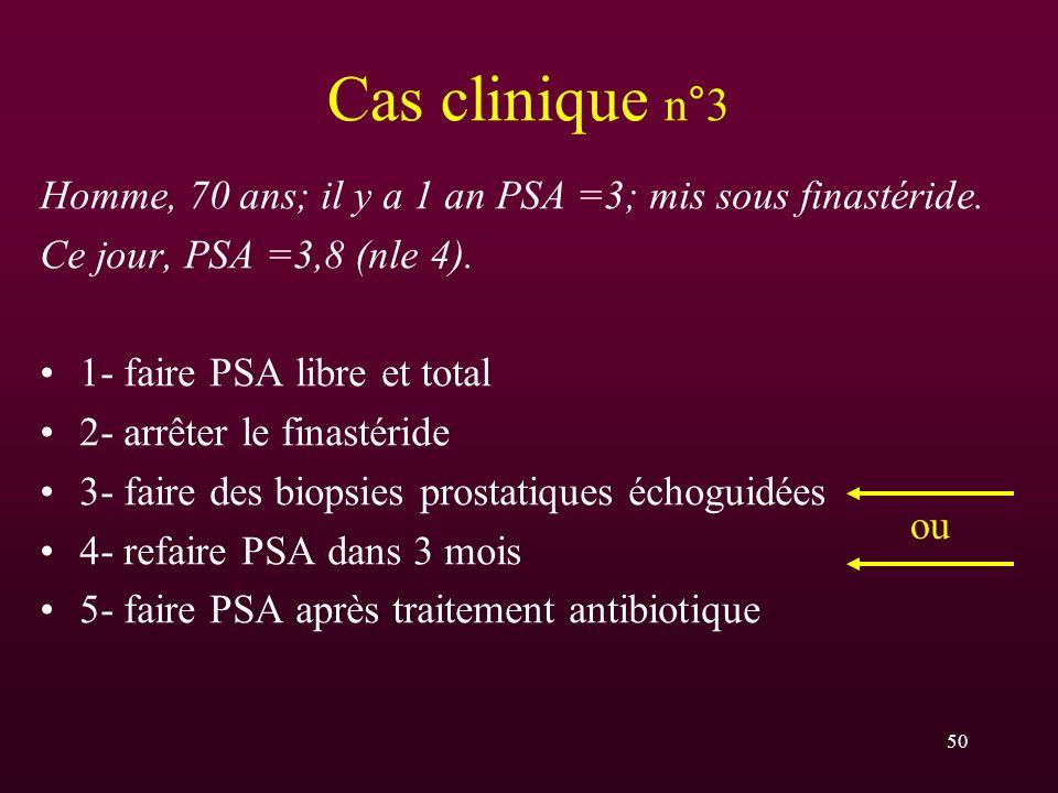 50 Cas clinique n°3 Homme, 70 ans; il y a 1 an PSA =3; mis sous finastéride. Ce jour, PSA =3,8 (nle 4). 1- faire PSA libre et total 2- arrêter le fina