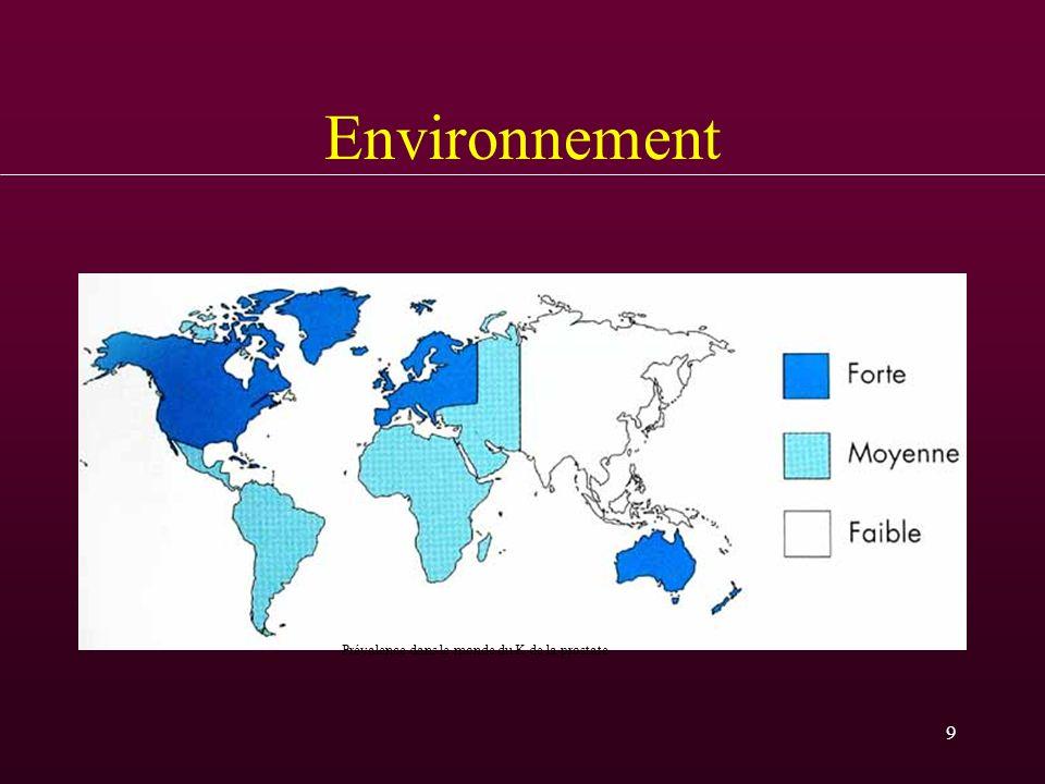 9 Environnement Prévalence dans le monde du K de la prostate