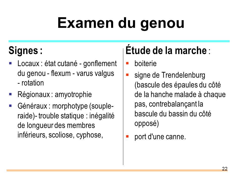 22 Examen du genou Signes : Locaux : état cutané - gonflement du genou - flexum - varus valgus - rotation Régionaux : amyotrophie Généraux : morphotyp