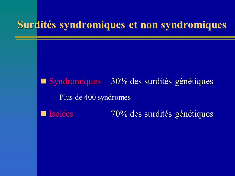 Surdités syndromiques et non syndromiques Syndromiques30% des surdités génétiques Syndromiques30% des surdités génétiques –Plus de 400 syndromes Isolé