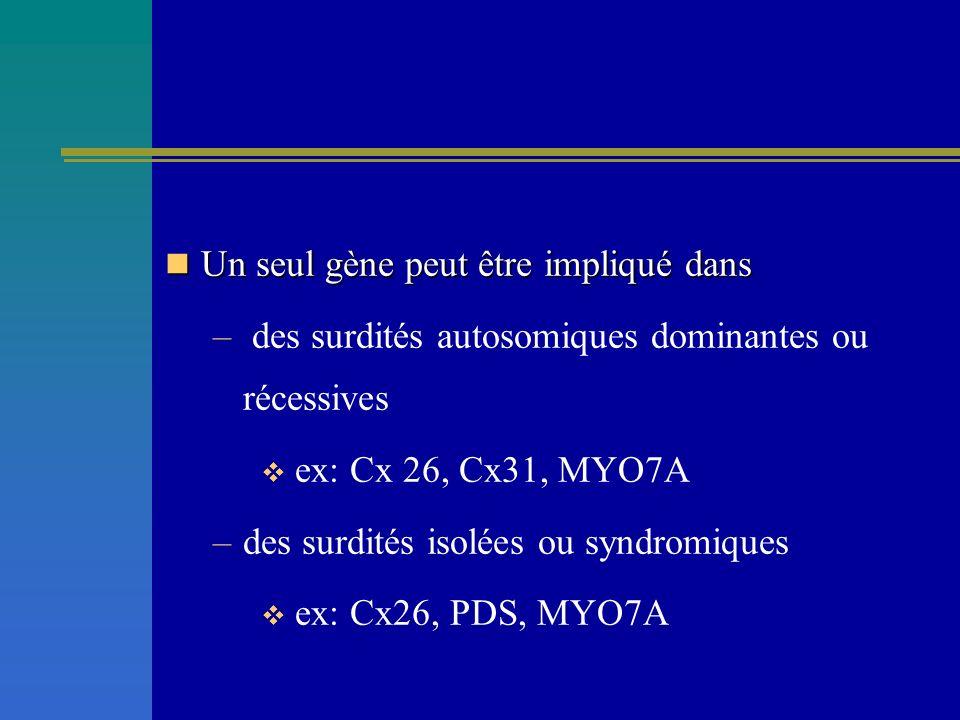 Un seul gène peut être impliqué dans Un seul gène peut être impliqué dans – des surdités autosomiques dominantes ou récessives ex: Cx 26, Cx31, MYO7A