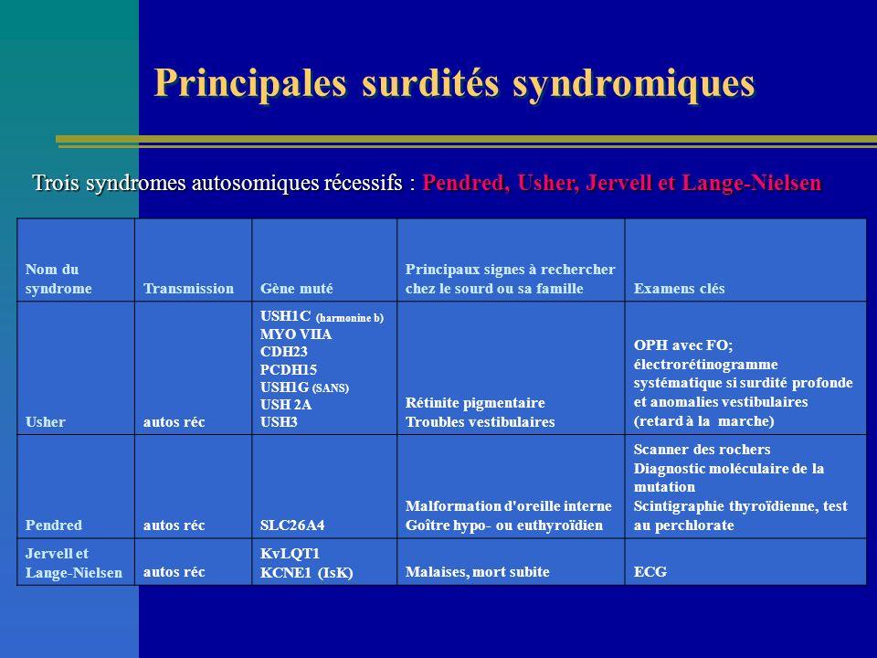 Nom du syndromeTransmissionGène muté Principaux signes à rechercher chez le sourd ou sa familleExamens clés Usherautos réc USH1C (harmonine b) MYO VII