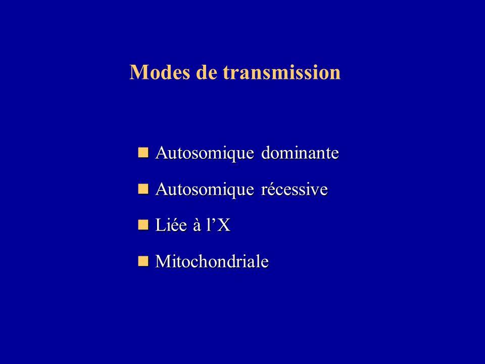 Autosomique dominante Autosomique dominante Autosomique récessive Autosomique récessive Liée à lX Liée à lX Mitochondriale Mitochondriale Modes de tra
