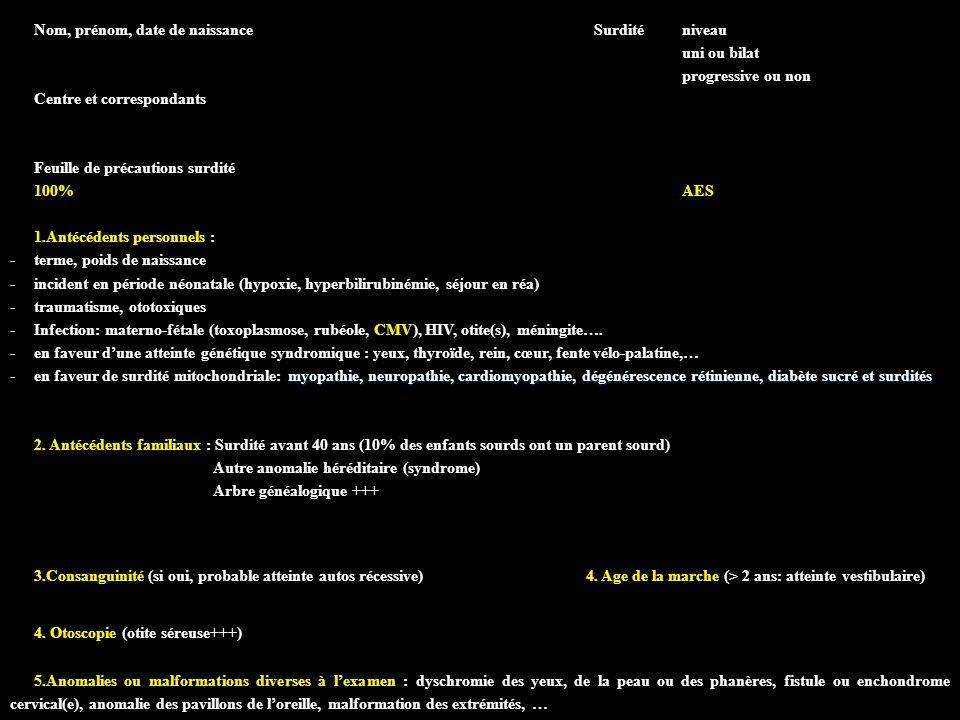 Examens clinique et paracliniques surdités de perception Service dORL, Hôpital Necker – Enfants malades, AP-HP, Paris Nom, prénom, date de naissance S