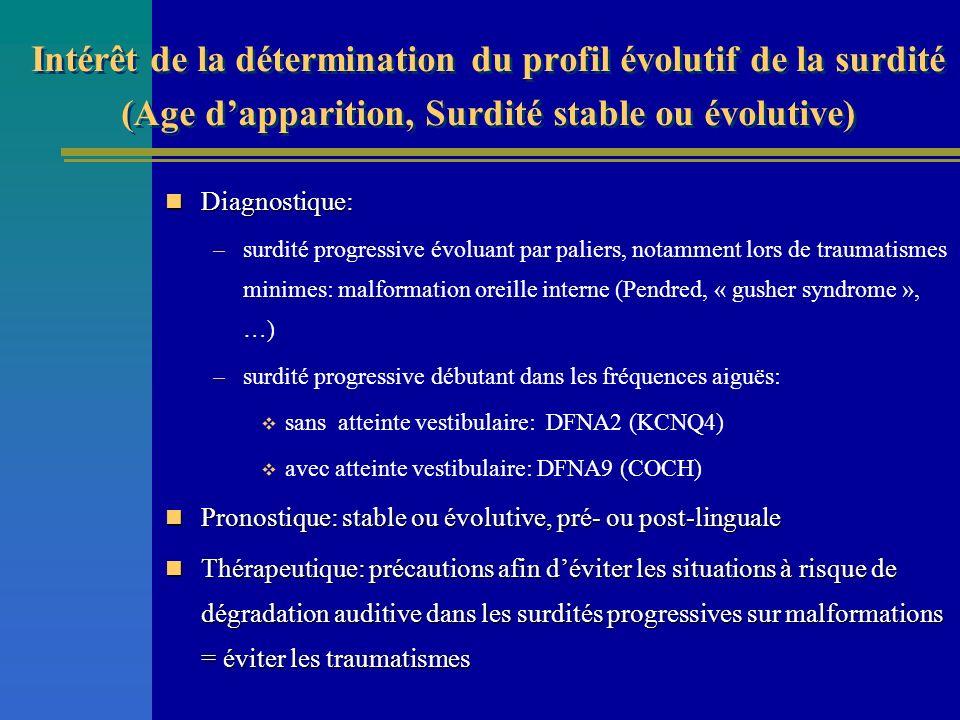 Intérêt de la détermination du profil évolutif de la surdité (Age dapparition, Surdité stable ou évolutive) Diagnostique: Diagnostique: –surdité progr