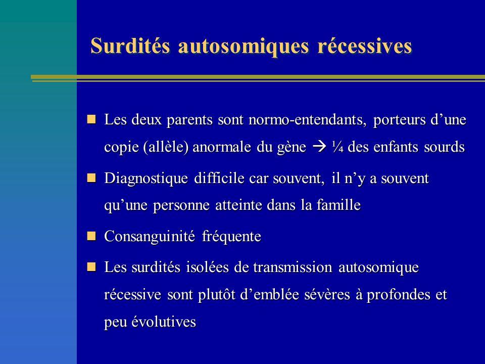 Les deux parents sont normo-entendants, porteurs dune copie (allèle) anormale du gène ¼ des enfants sourds Les deux parents sont normo-entendants, por