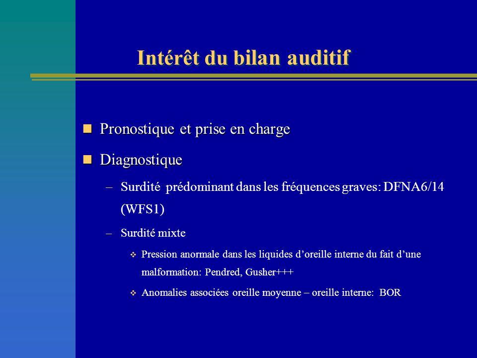 Intérêt du b ilan auditif Pronostique et prise en charge Pronostique et prise en charge Diagnostique Diagnostique –Surdité prédominant dans les fréque