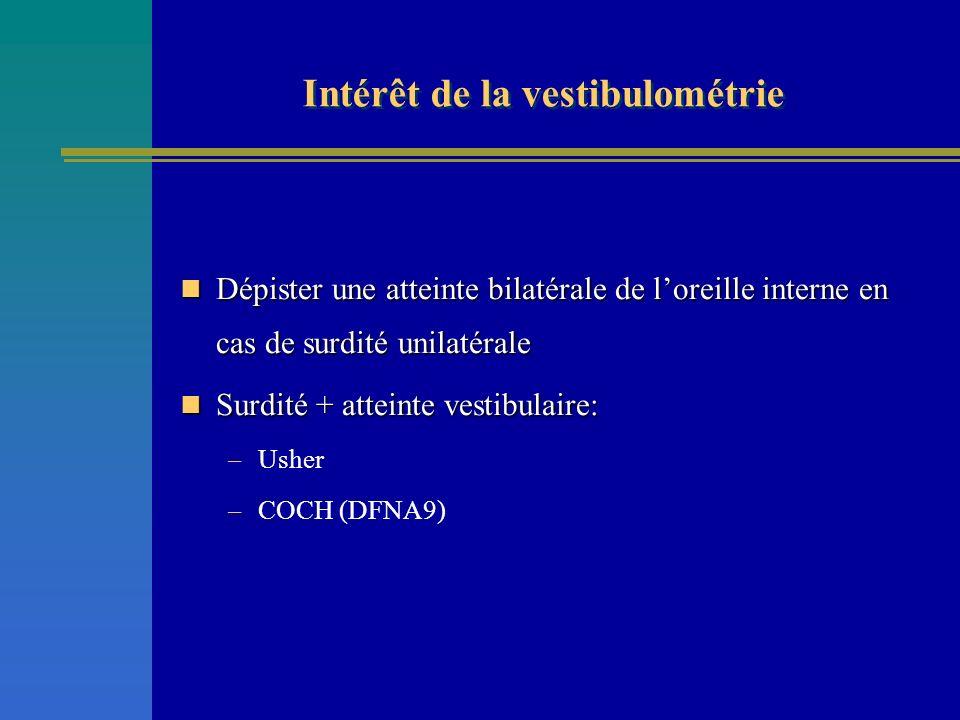 Intérêt de la vestibulométrie Dépister une atteinte bilatérale de loreille interne en cas de surdité unilatérale Dépister une atteinte bilatérale de l