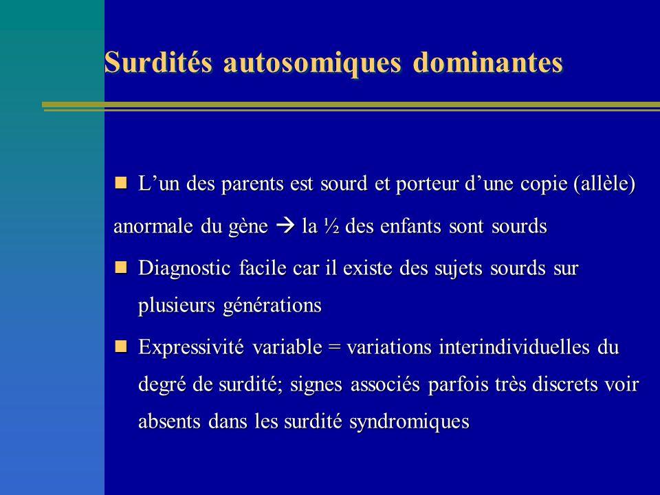 Lun des parents est sourd et porteur dune copie (allèle) Lun des parents est sourd et porteur dune copie (allèle) anormale du gène la ½ des enfants so