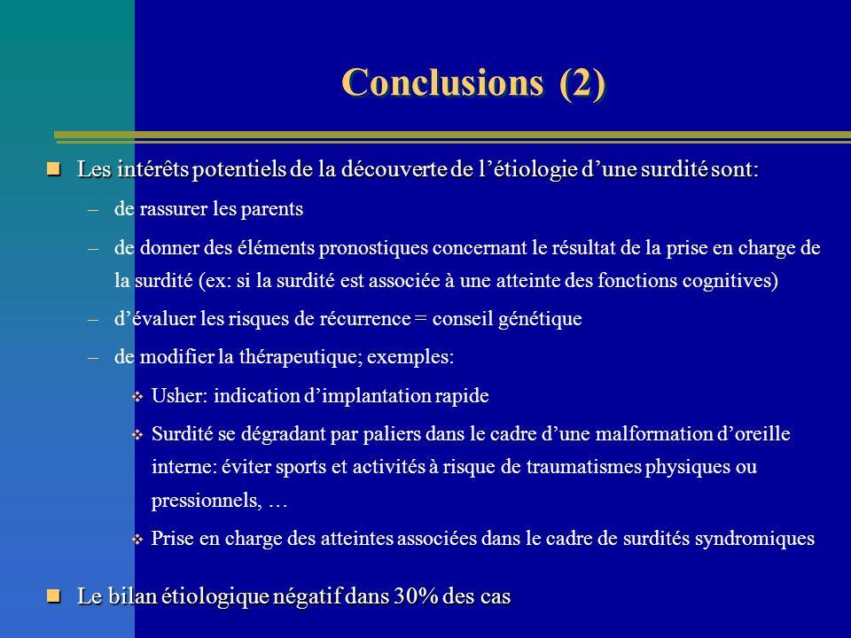 Conclusions (2) Les intérêts potentiels de la découverte de létiologie dune surdité sont: Les intérêts potentiels de la découverte de létiologie dune
