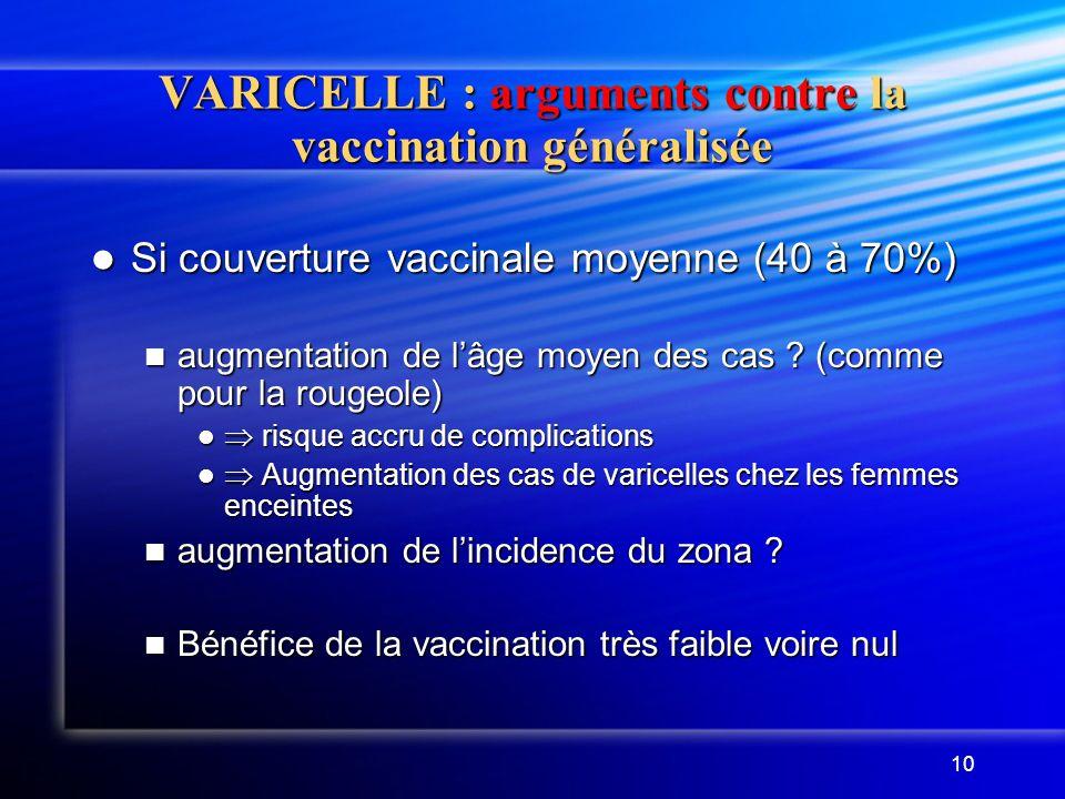 10 VARICELLE : arguments contre la vaccination généralisée Si couverture vaccinale moyenne (40 à 70%) Si couverture vaccinale moyenne (40 à 70%) augmentation de lâge moyen des cas .