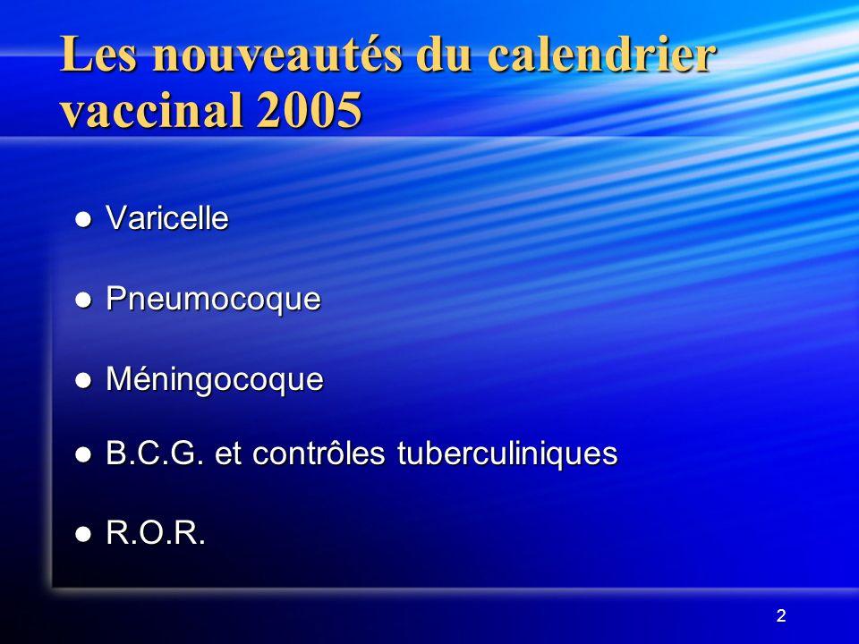 2 Les nouveautés du calendrier vaccinal 2005 Varicelle Varicelle Pneumocoque Pneumocoque Méningocoque Méningocoque B.C.G.