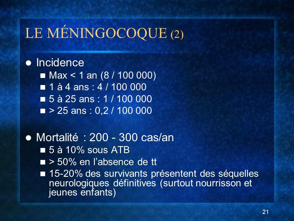 21 LE MÉNINGOCOQUE (2) Incidence Max < 1 an (8 / 100 000) 1 à 4 ans : 4 / 100 000 5 à 25 ans : 1 / 100 000 > 25 ans : 0,2 / 100 000 Mortalité : 200 - 300 cas/an 5 à 10% sous ATB > 50% en labsence de tt 15-20% des survivants présentent des séquelles neurologiques définitives (surtout nourrisson et jeunes enfants)
