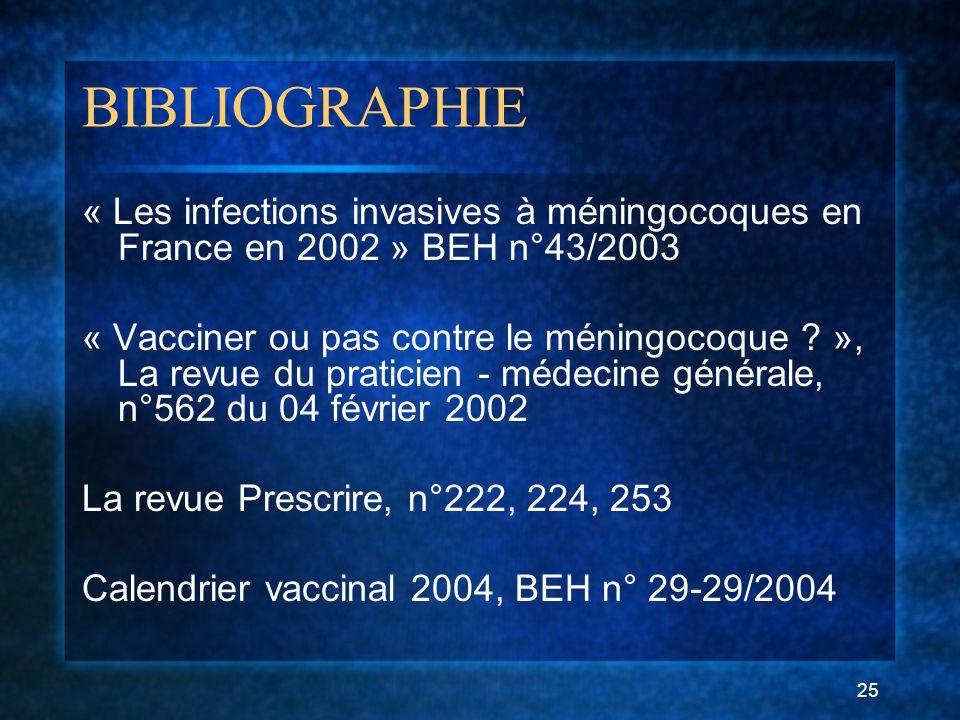 25 BIBLIOGRAPHIE « Les infections invasives à méningocoques en France en 2002 » BEH n°43/2003 « Vacciner ou pas contre le méningocoque .
