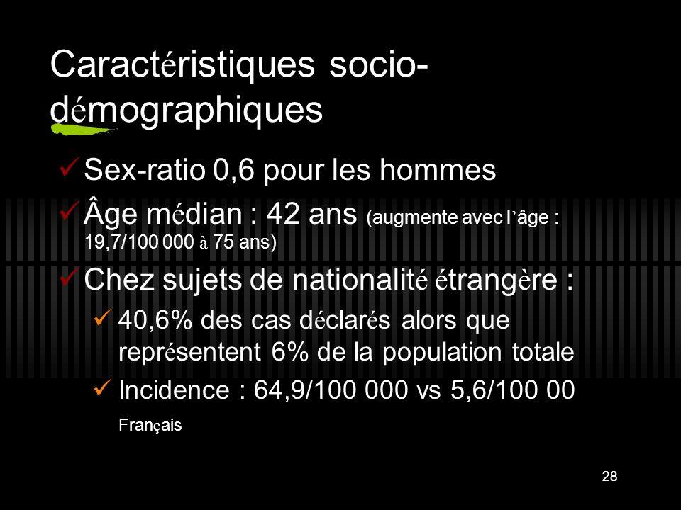 28 Caract é ristiques socio- d é mographiques Sex-ratio 0,6 pour les hommes Âge m é dian : 42 ans (augmente avec l âge : 19,7/100 000 à 75 ans) Chez sujets de nationalit é é trang è re : 40,6% des cas d é clar é s alors que repr é sentent 6% de la population totale Incidence : 64,9/100 000 vs 5,6/100 00 Fran ç ais