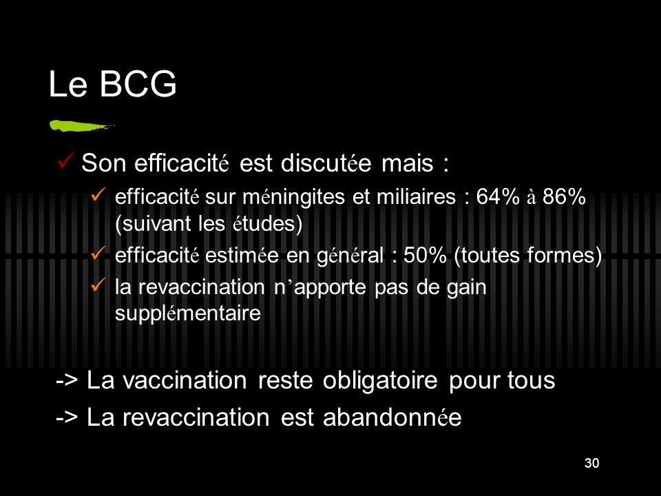 30 Le BCG Son efficacit é est discut é e mais : efficacit é sur m é ningites et miliaires : 64% à 86% (suivant les é tudes) efficacit é estim é e en g é n é ral : 50% (toutes formes) la revaccination n apporte pas de gain suppl é mentaire -> La vaccination reste obligatoire pour tous -> La revaccination est abandonn é e