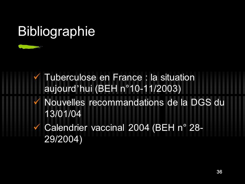 36 Bibliographie Tuberculose en France : la situation aujourd hui (BEH n°10-11/2003) Nouvelles recommandations de la DGS du 13/01/04 Calendrier vaccinal 2004 (BEH n° 28- 29/2004)