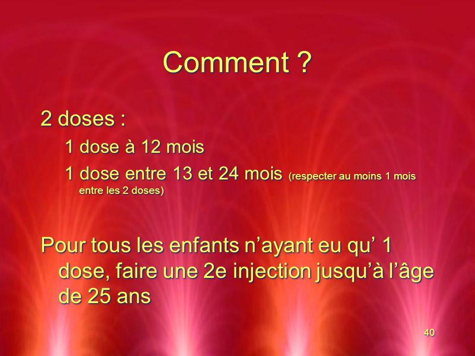 40 Comment .