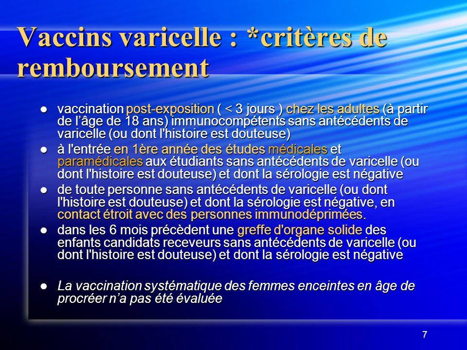 7 Vaccins varicelle : *critères de remboursement vaccination post-exposition ( < 3 jours ) chez les adultes (à partir de lâge de 18 ans) immunocompétents sans antécédents de varicelle (ou dont l histoire est douteuse) vaccination post-exposition ( < 3 jours ) chez les adultes (à partir de lâge de 18 ans) immunocompétents sans antécédents de varicelle (ou dont l histoire est douteuse) à l entrée en 1ère année des études médicales et paramédicales aux étudiants sans antécédents de varicelle (ou dont l histoire est douteuse) et dont la sérologie est négative à l entrée en 1ère année des études médicales et paramédicales aux étudiants sans antécédents de varicelle (ou dont l histoire est douteuse) et dont la sérologie est négative de toute personne sans antécédents de varicelle (ou dont l histoire est douteuse) et dont la sérologie est négative, en contact étroit avec des personnes immunodéprimées.