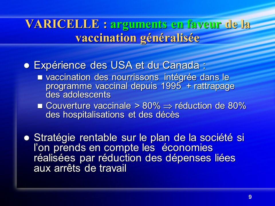 9 VARICELLE : arguments en faveur de la vaccination généralisée Expérience des USA et du Canada : Expérience des USA et du Canada : vaccination des nourrissons intégrée dans le programme vaccinal depuis 1995 + rattrapage des adolescents vaccination des nourrissons intégrée dans le programme vaccinal depuis 1995 + rattrapage des adolescents Couverture vaccinale > 80% réduction de 80% des hospitalisations et des décès Couverture vaccinale > 80% réduction de 80% des hospitalisations et des décès Stratégie rentable sur le plan de la société si lon prends en compte les économies réalisées par réduction des dépenses liées aux arrêts de travail Stratégie rentable sur le plan de la société si lon prends en compte les économies réalisées par réduction des dépenses liées aux arrêts de travail