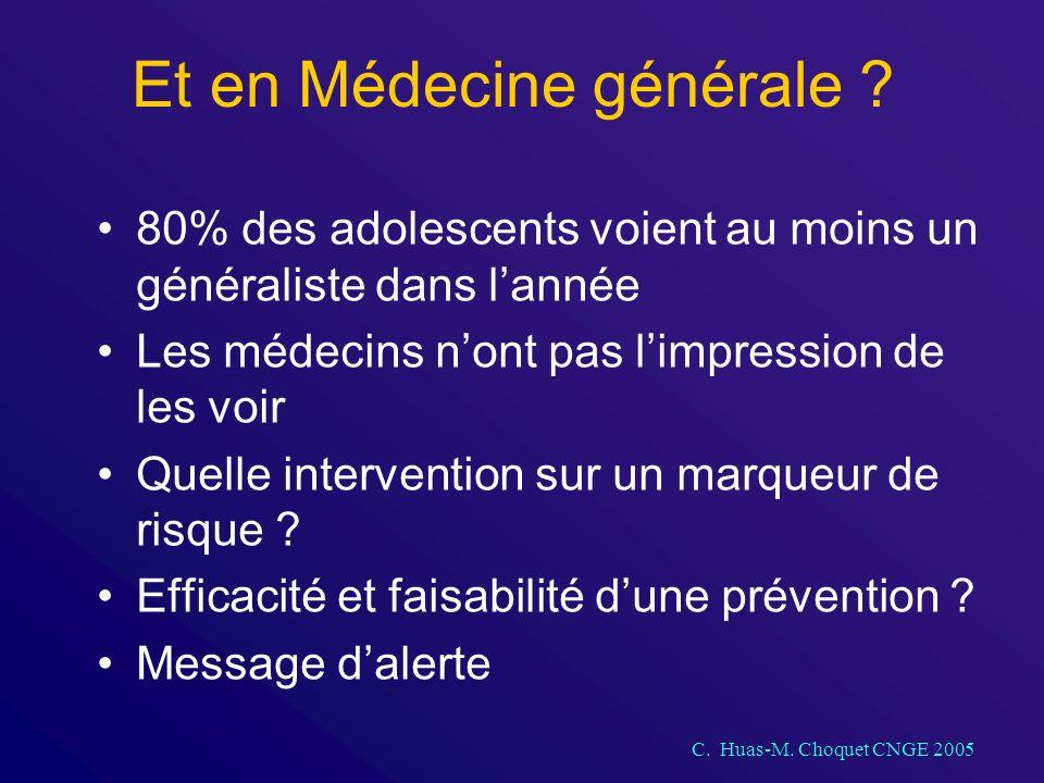C. Huas-M. Choquet CNGE 2005 Et en Médecine générale .