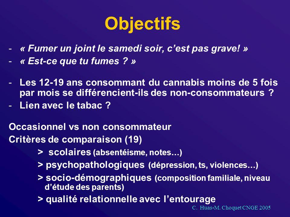 C. Huas-M. Choquet CNGE 2005 Objectifs -« Fumer un joint le samedi soir, cest pas grave.