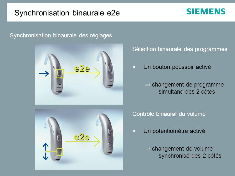 Émergence du signal utile sur le bruit : + 5 dB Émergence du signal utile sur le bruit : + 7 dB Émergence du signal utile sur le bruit : + 4 dB Traite