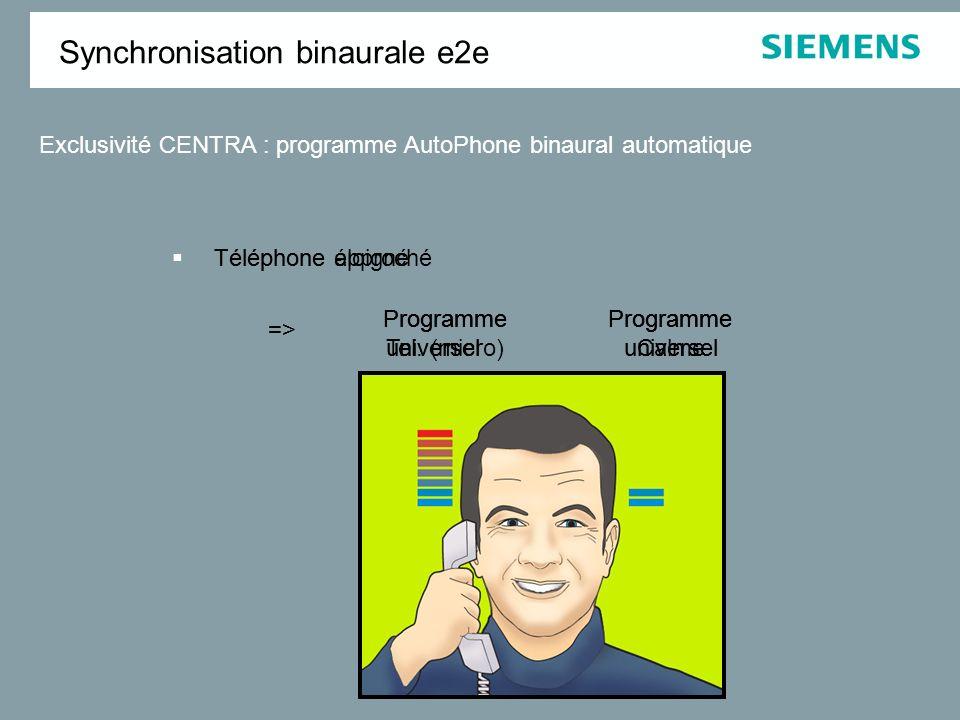 Sélection binaurale des programmes Synchronisation binaurale des réglages Un bouton poussoir activé changement de programme simultané des 2 côtése2e e