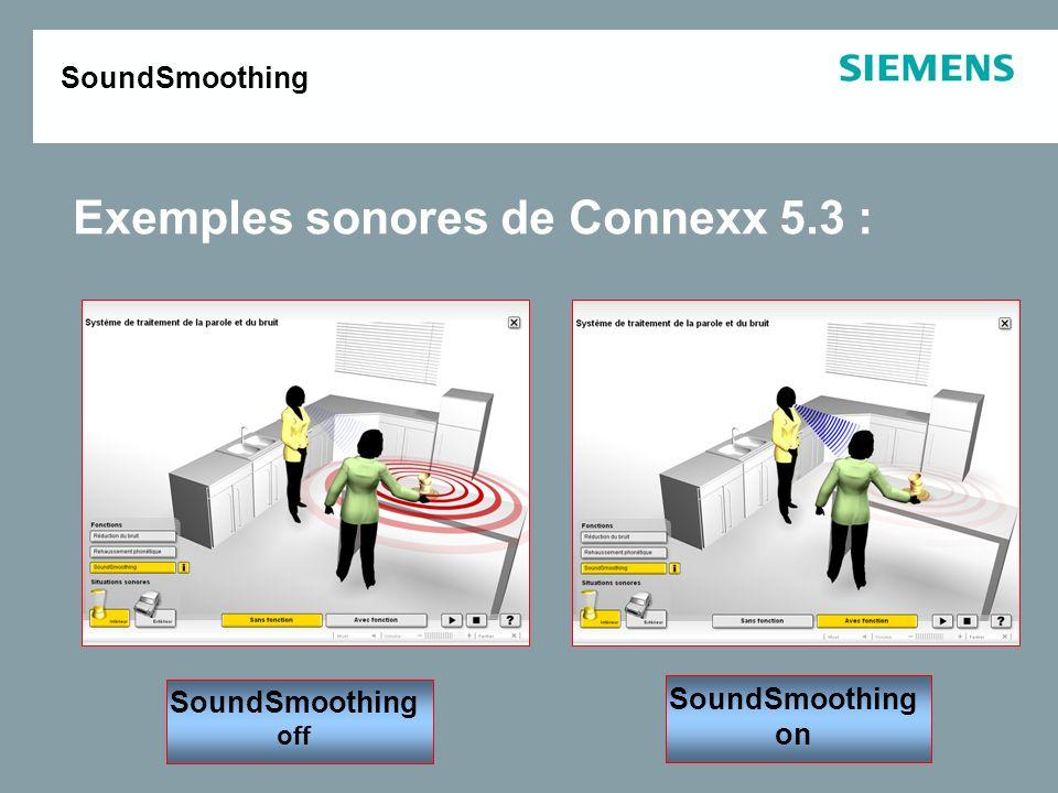 Input 85 dB SoundSmoothing off Input 85 dB SoundSmoothing on Input 65 dB SoundSmoothing off Input 65 dB SoundSmoothing on Signal composite à 65 puis 85dB Tous traitement des signaux Off AGC- I & AGC-O Off SoundSmoothing Max / Off SoundSmoothing n est pas et ne réagit pas comme une compression SoundSmoothing ne réagit pas sur un signal composite ou un bruit blanc SoundSmoothing