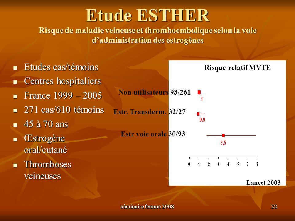 séminaire femme 2008 22 Etude ESTHER Risque de maladie veineuse et thromboembolique selon la voie dadministration des estrogènes Etudes cas/témoins Et