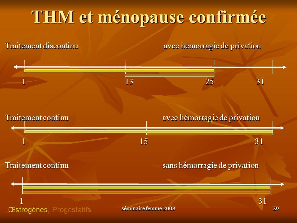 séminaire femme 2008 29 THM et ménopause confirmée Traitement discontinu avec hémorragie de privation Traitement discontinu avec hémorragie de privati