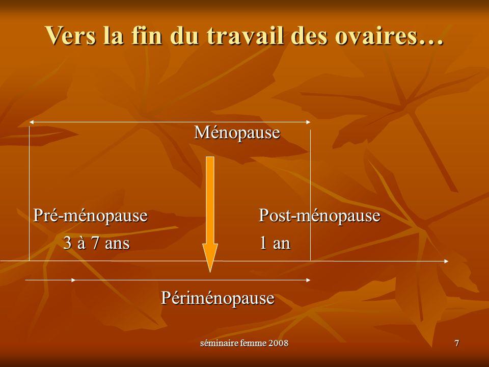 séminaire femme 2008 7 Vers la fin du travail des ovaires… Ménopause Pré-ménopause Post-ménopause 3 à 7 ans1 an Périménopause