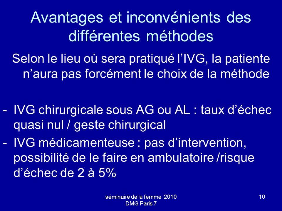 séminaire de la femme 2010 DMG Paris 7 10 Avantages et inconvénients des différentes méthodes Selon le lieu où sera pratiqué lIVG, la patiente naura p