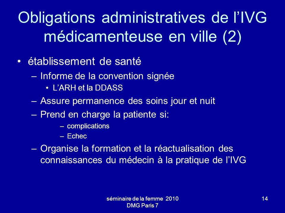 séminaire de la femme 2010 DMG Paris 7 14 Obligations administratives de lIVG médicamenteuse en ville (2) établissement de santé –Informe de la conven