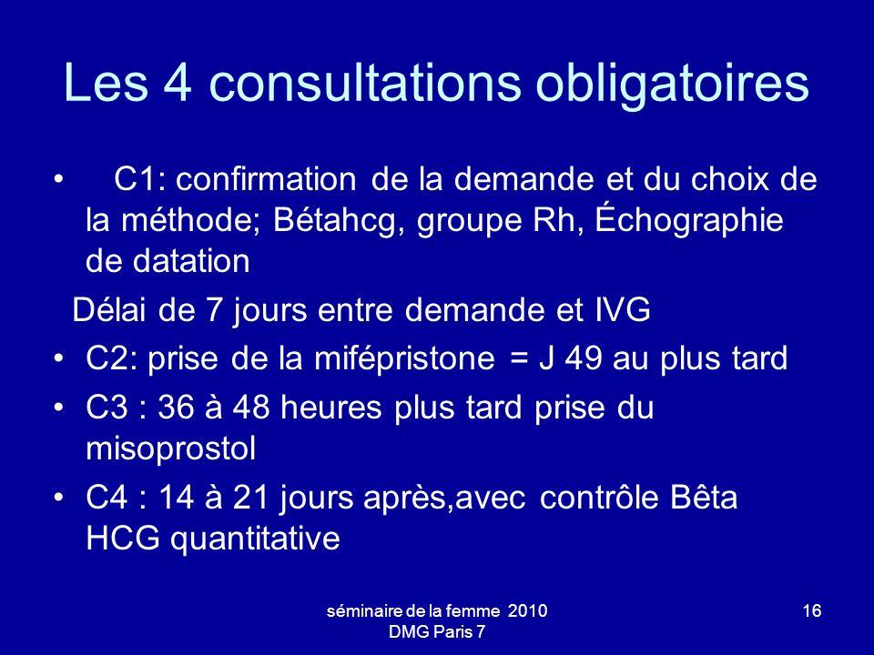 séminaire de la femme 2010 DMG Paris 7 16 Les 4 consultations obligatoires C1: confirmation de la demande et du choix de la méthode; Bétahcg, groupe R