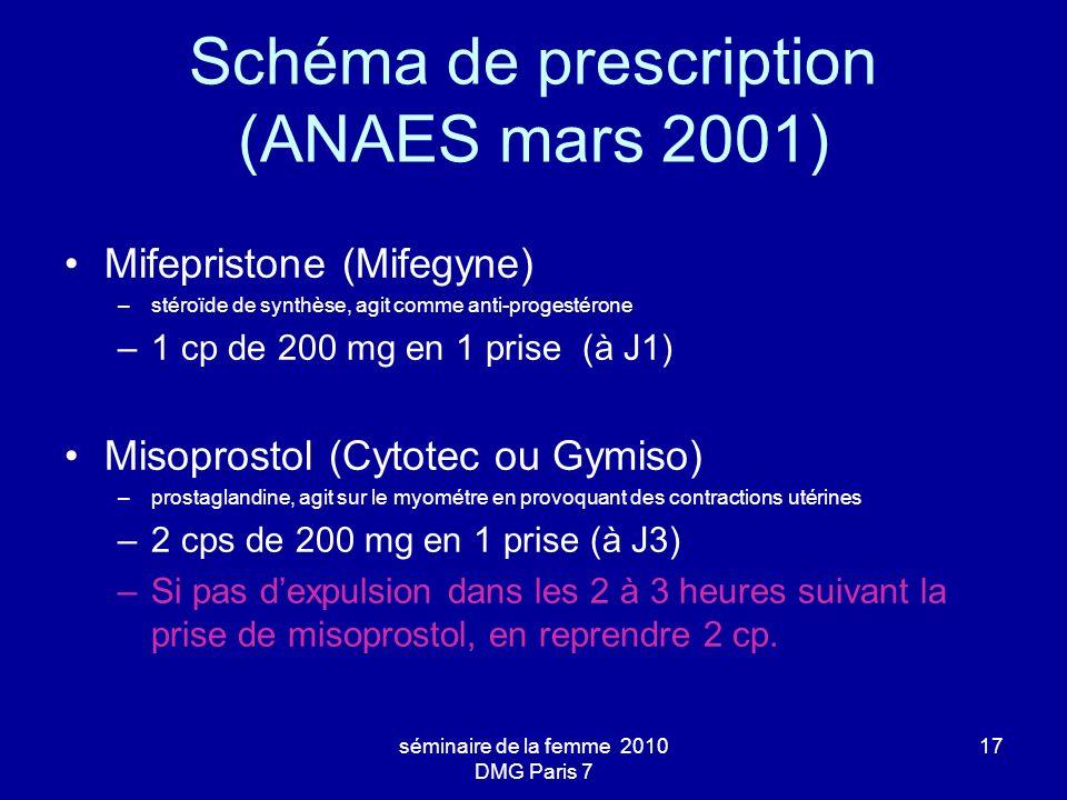 séminaire de la femme 2010 DMG Paris 7 17 Schéma de prescription (ANAES mars 2001) Mifepristone (Mifegyne) –stéroïde de synthèse, agit comme anti-prog