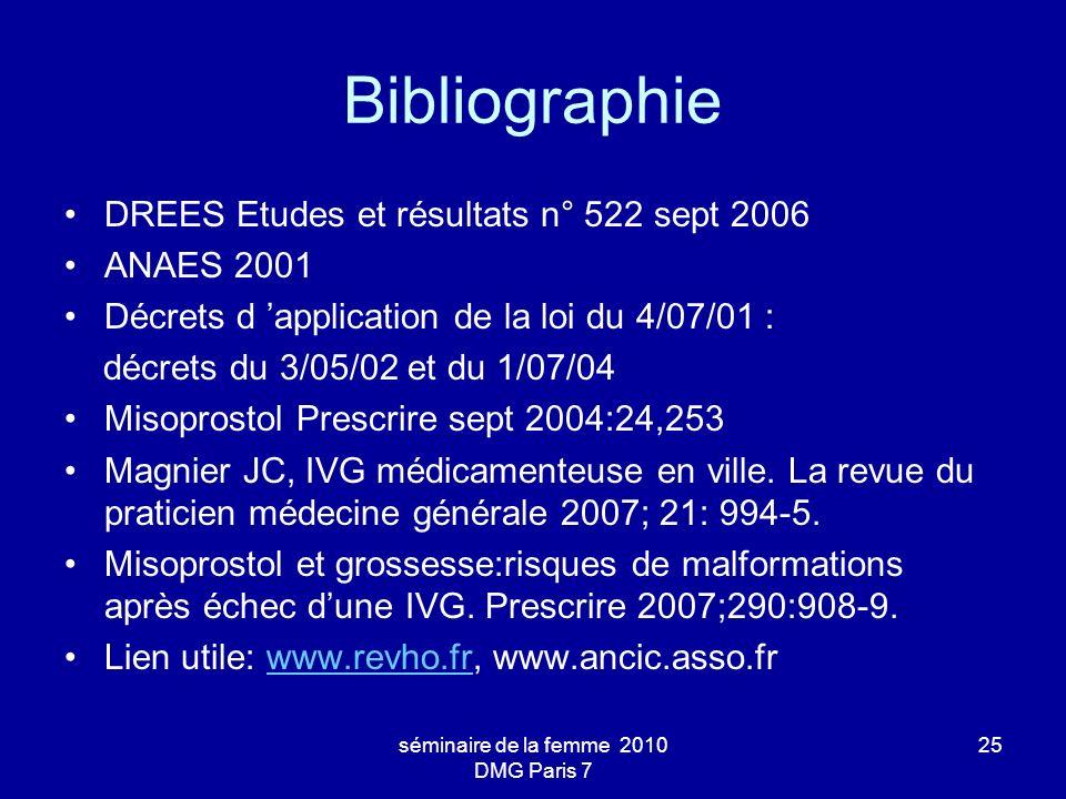 séminaire de la femme 2010 DMG Paris 7 25 Bibliographie DREES Etudes et résultats n° 522 sept 2006 ANAES 2001 Décrets d application de la loi du 4/07/