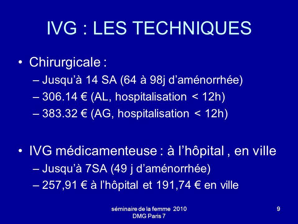 séminaire de la femme 2010 DMG Paris 7 9 IVG : LES TECHNIQUES Chirurgicale : –Jusquà 14 SA (64 à 98j daménorrhée) –306.14 (AL, hospitalisation < 12h)